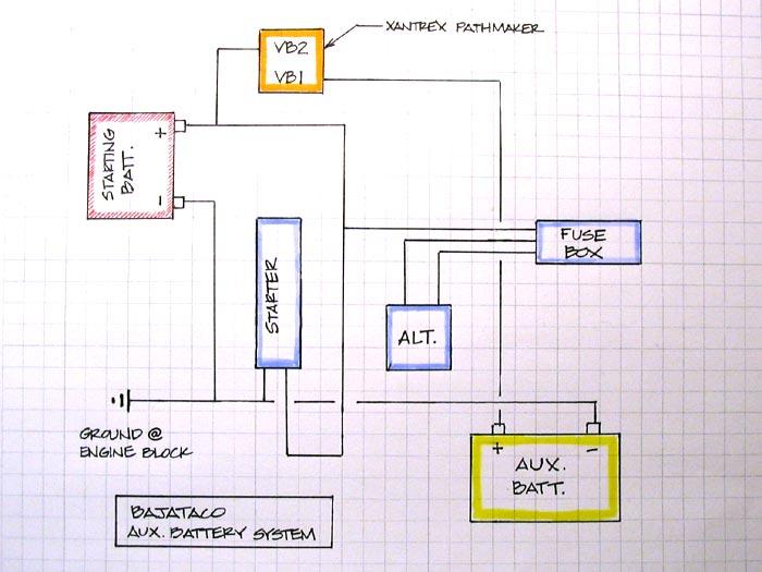 dualbatteries12 tacoma dual battery system part iv DIY Dual Battery Isolator Wiring-Diagram at honlapkeszites.co